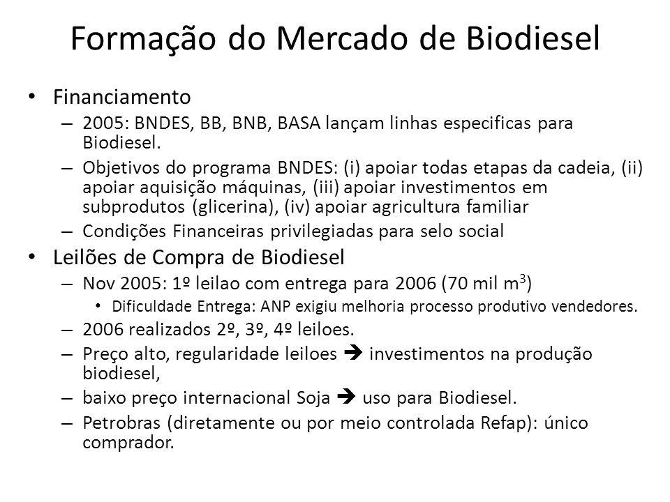 Formação do Mercado de Biodiesel Financiamento – 2005: BNDES, BB, BNB, BASA lançam linhas especificas para Biodiesel. – Objetivos do programa BNDES: (