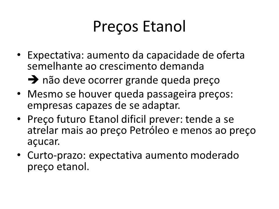 Preços Etanol Expectativa: aumento da capacidade de oferta semelhante ao crescimento demanda não deve ocorrer grande queda preço Mesmo se houver queda