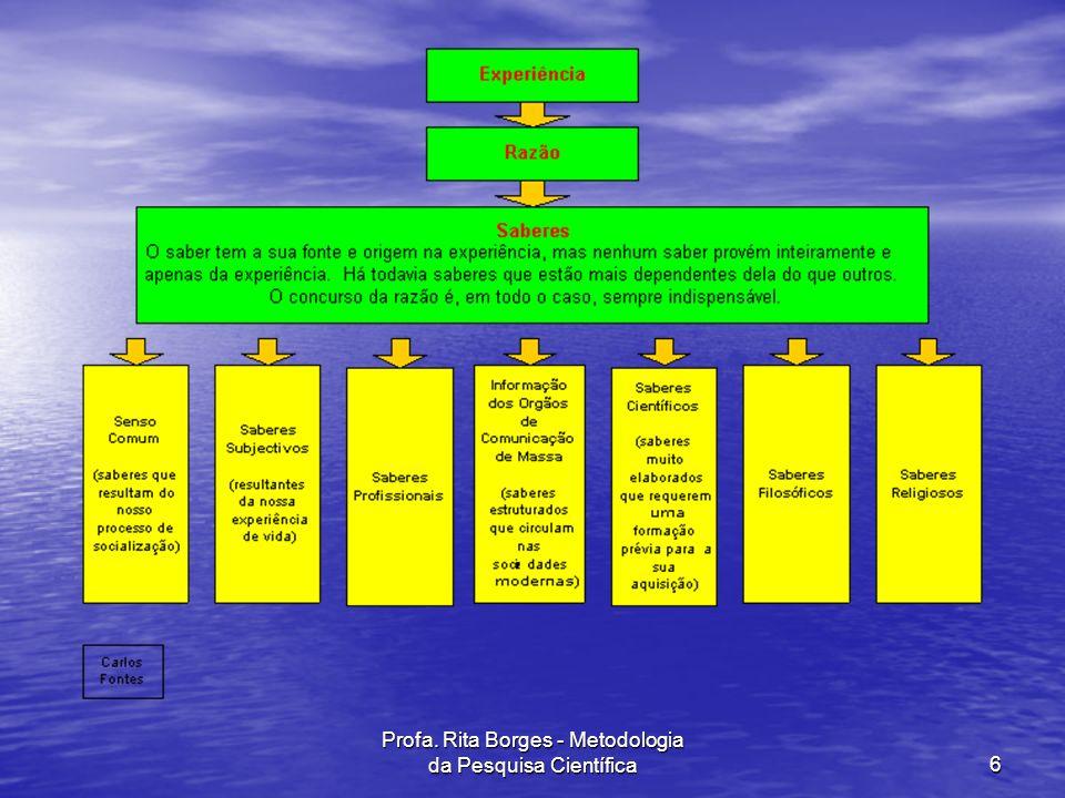 Profa. Rita Borges - Metodologia da Pesquisa Científica17