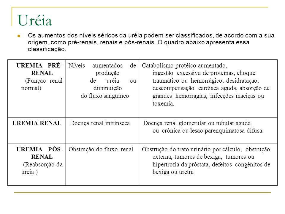 Uréia Os aumentos dos níveis séricos da uréia podem ser classificados, de acordo com a sua origem, como pré-renais, renais e pós-renais. O quadro abai