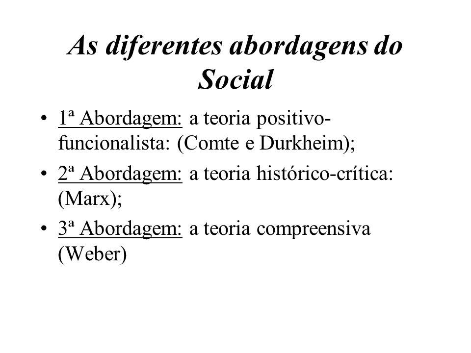 Referências Bibliográficas COMTE, Augusto.O catecismo positivista.