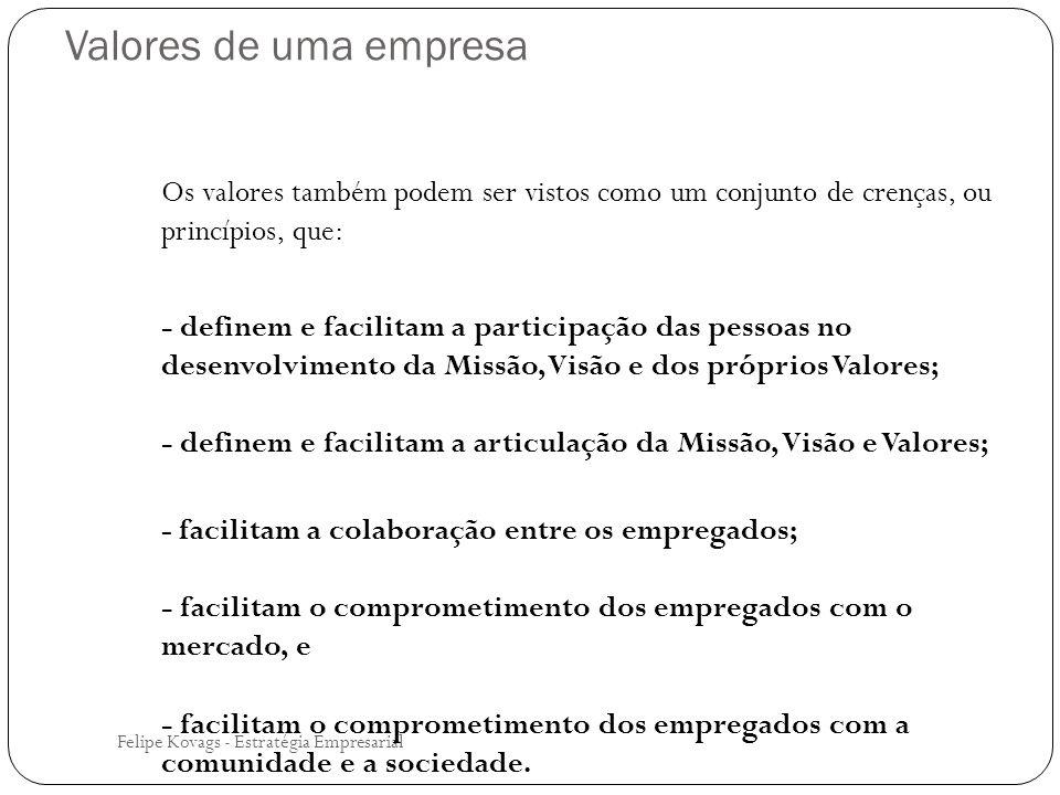 Valores de uma empresa Felipe Kovags - Estratégia Empresarial Os valores também podem ser vistos como um conjunto de crenças, ou princípios, que: - de