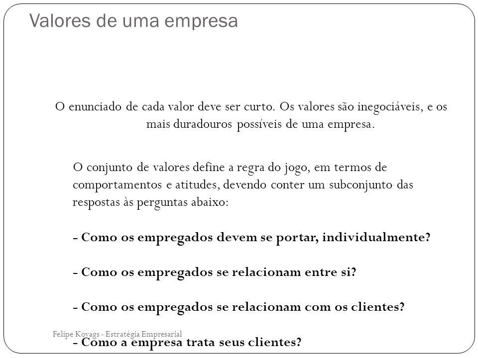 Valores de uma empresa Felipe Kovags - Estratégia Empresarial O enunciado de cada valor deve ser curto. Os valores são inegociáveis, e os mais duradou