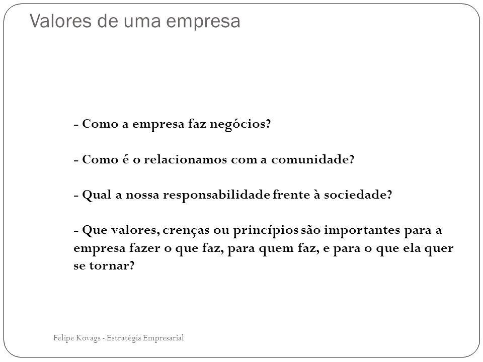 Valores de uma empresa Felipe Kovags - Estratégia Empresarial - Como a empresa faz negócios? - Como é o relacionamos com a comunidade? - Qual a nossa