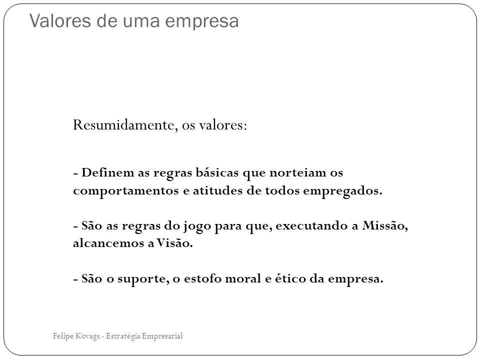 Valores de uma empresa Felipe Kovags - Estratégia Empresarial Resumidamente, os valores: - Definem as regras básicas que norteiam os comportamentos e