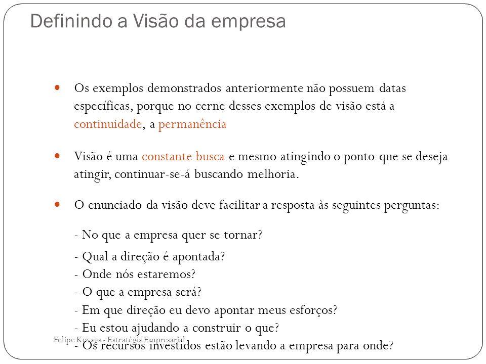 Definindo a Visão da empresa Felipe Kovags - Estratégia Empresarial Os exemplos demonstrados anteriormente não possuem datas específicas, porque no ce
