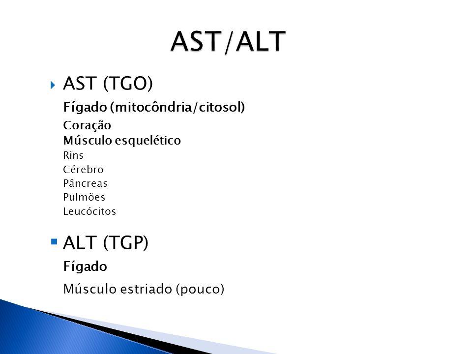 AST (TGO) Fígado (mitocôndria/citosol) Coração Músculo esquelético Rins Cérebro Pâncreas Pulmões Leucócitos ALT (TGP) Fígado Músculo estriado (pouco)