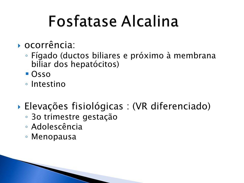 ocorrência: Fígado (ductos biliares e próximo à membrana biliar dos hepatócitos) Osso Intestino Elevações fisiológicas : (VR diferenciado) 3o trimestr