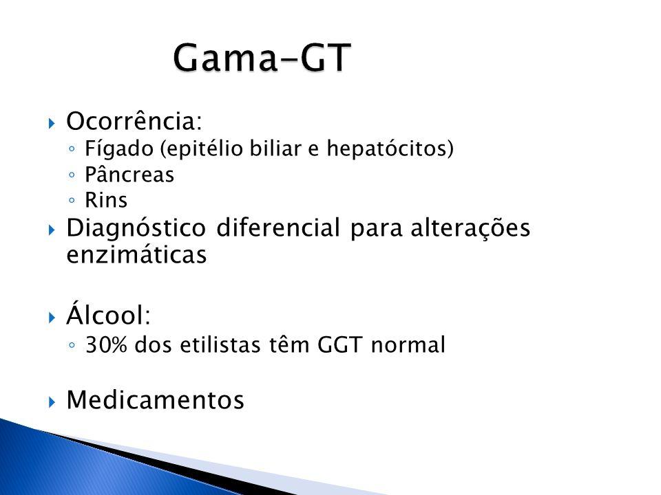 Ocorrência: Fígado (epitélio biliar e hepatócitos) Pâncreas Rins Diagnóstico diferencial para alterações enzimáticas Álcool: 30% dos etilistas têm GGT