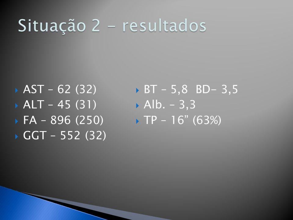 AST – 62 (32) ALT – 45 (31) FA – 896 (250) GGT – 552 (32) BT – 5,8 BD- 3,5 Alb. – 3,3 TP – 16 (63%)
