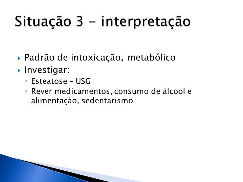 Padrão de intoxicação, metabólico Investigar: Esteatose – USG Rever medicamentos, consumo de álcool e alimentação, sedentarismo