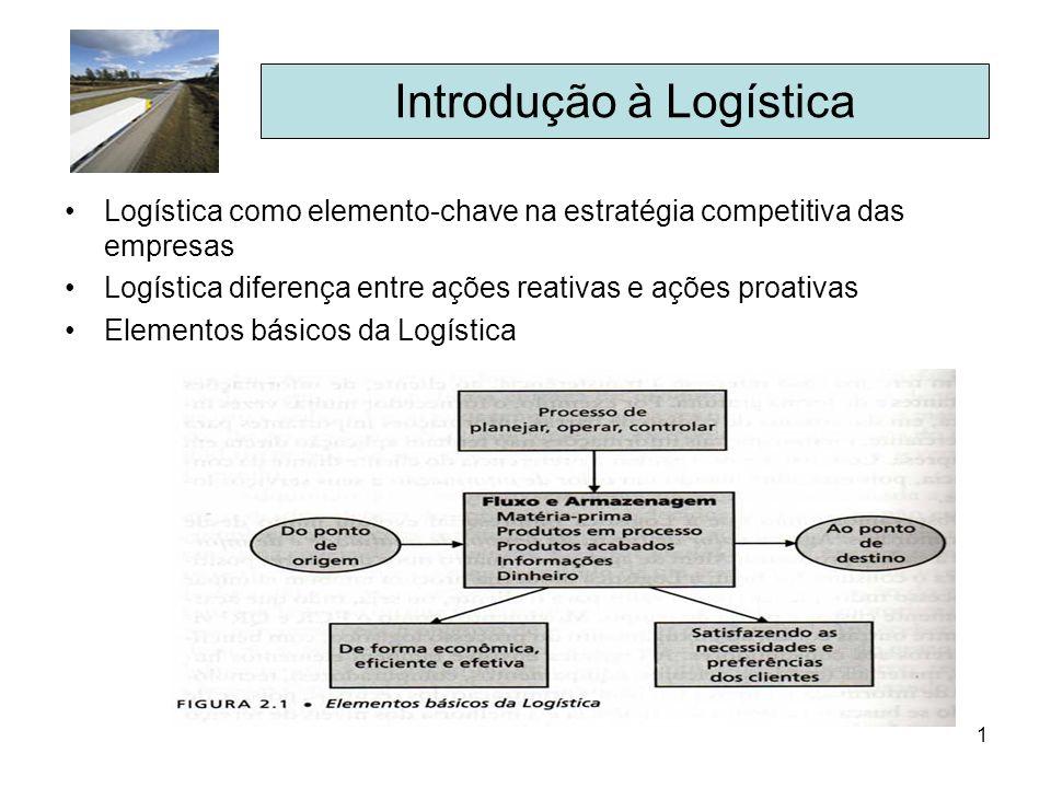 1 Logística como elemento-chave na estratégia competitiva das empresas Logística diferença entre ações reativas e ações proativas Elementos básicos da