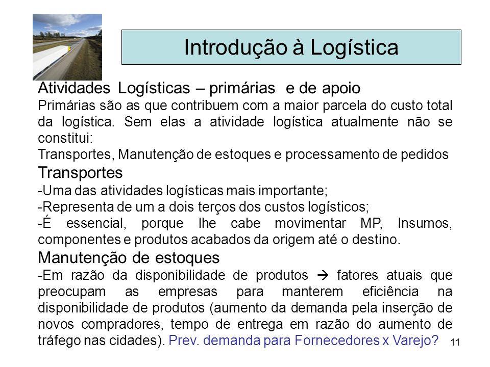 11 Introdução à Logística Atividades Logísticas – primárias e de apoio Primárias são as que contribuem com a maior parcela do custo total da logística