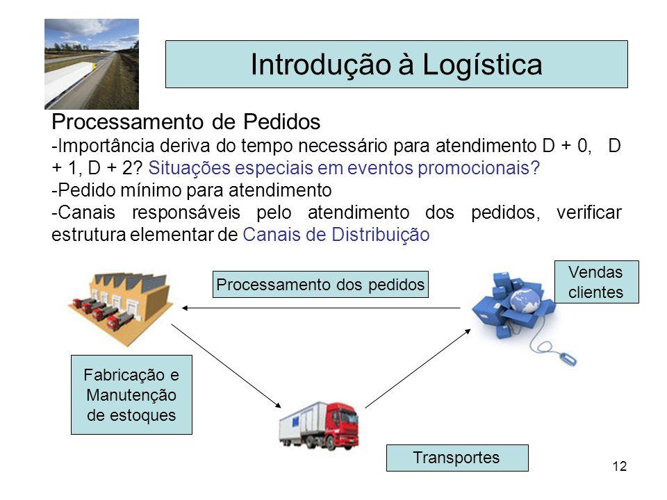 12 Introdução à Logística Processamento de Pedidos -Importância deriva do tempo necessário para atendimento D + 0, D + 1, D + 2? Situações especiais e