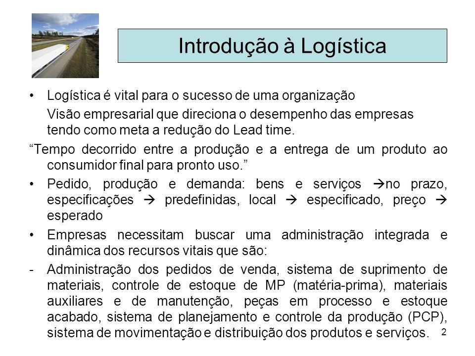 2 Logística é vital para o sucesso de uma organização Visão empresarial que direciona o desempenho das empresas tendo como meta a redução do Lead time