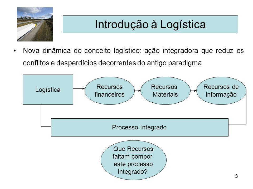 3 Nova dinâmica do conceito logístico: ação integradora que reduz os conflitos e desperdícios decorrentes do antigo paradigma Logística Recursos finan