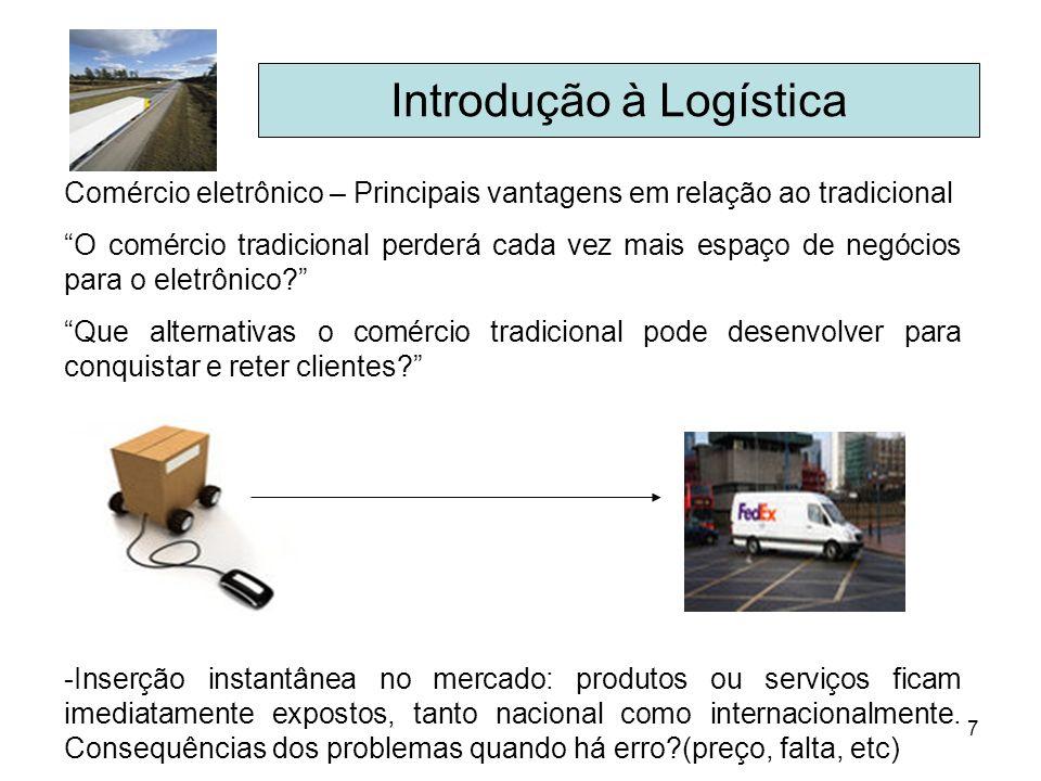 8 Introdução à Logística -Relações mais ágeis: o comércio eletrônico possibilita a agilização das relações entre compradores e fornecedores.