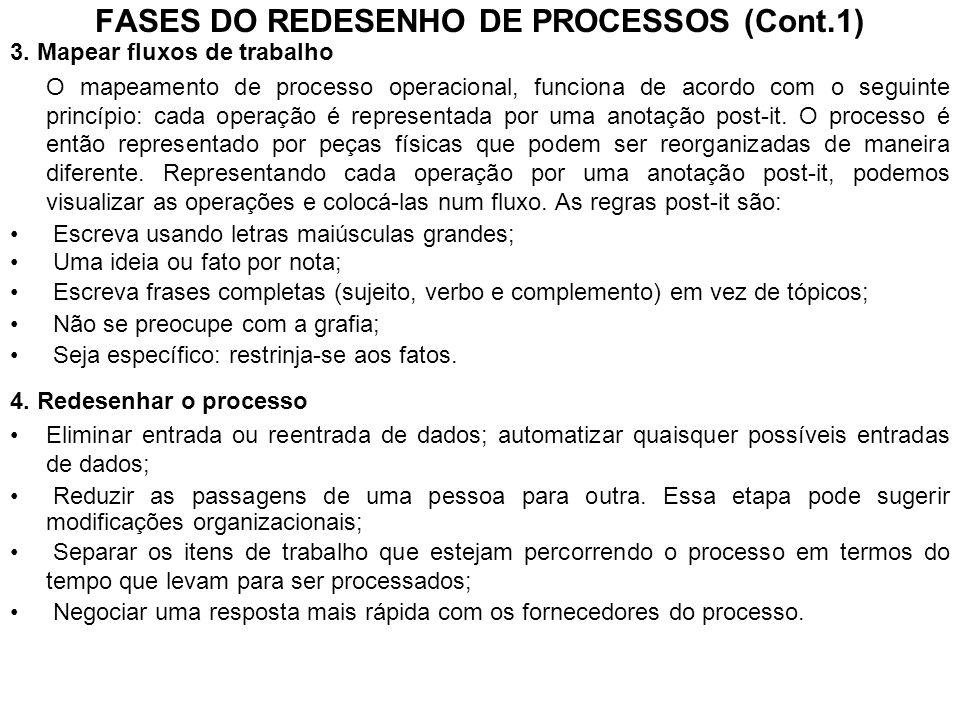 FASES DO REDESENHO DE PROCESSOS (Cont.1) 3. Mapear fluxos de trabalho O mapeamento de processo operacional, funciona de acordo com o seguinte princípi