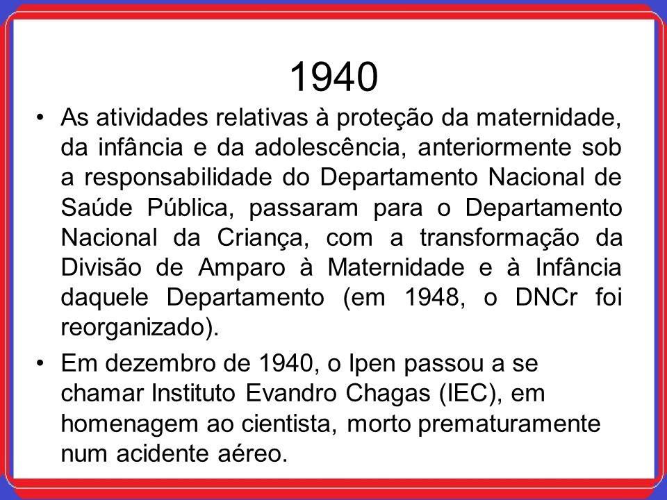 1940 As atividades relativas à proteção da maternidade, da infância e da adolescência, anteriormente sob a responsabilidade do Departamento Nacional d