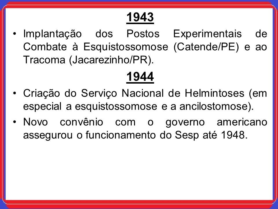 1943 Implantação dos Postos Experimentais de Combate à Esquistossomose (Catende/PE) e ao Tracoma (Jacarezinho/PR). 1944 Criação do Serviço Nacional de