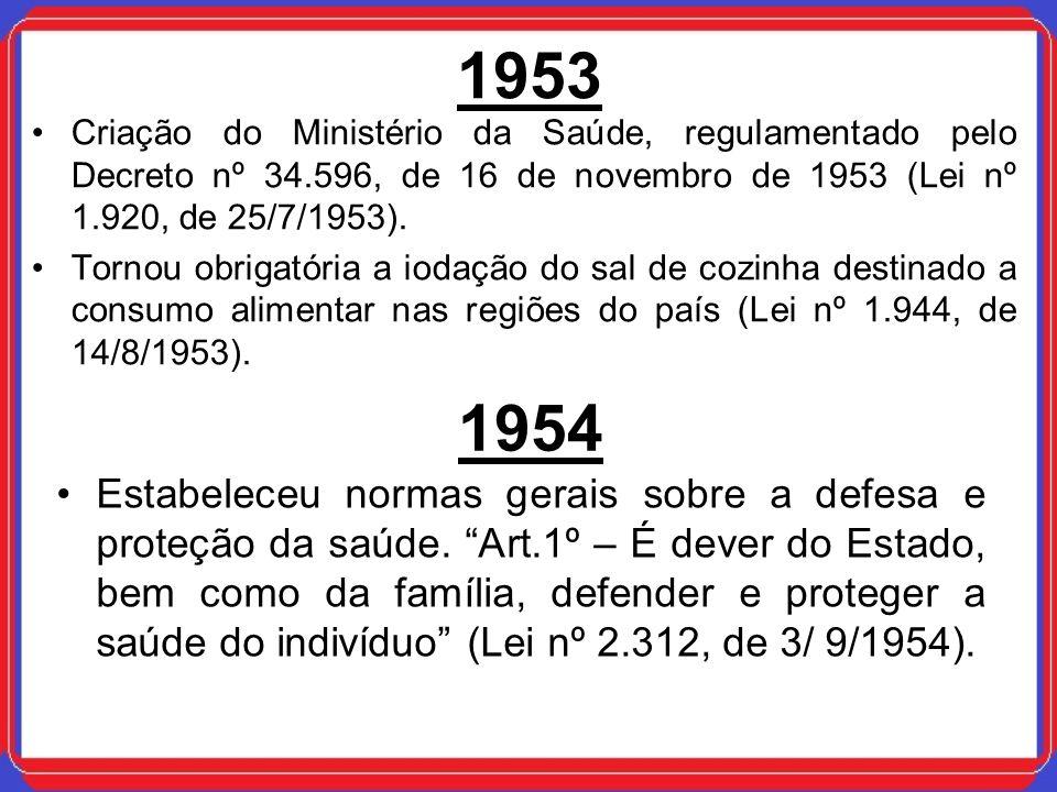 1953 Criação do Ministério da Saúde, regulamentado pelo Decreto nº 34.596, de 16 de novembro de 1953 (Lei nº 1.920, de 25/7/1953). Tornou obrigatória