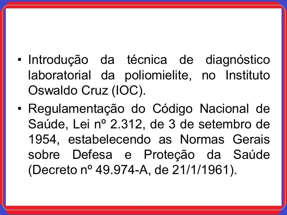 Introdução da técnica de diagnóstico laboratorial da poliomielite, no Instituto Oswaldo Cruz (IOC). Regulamentação do Código Nacional de Saúde, Lei nº