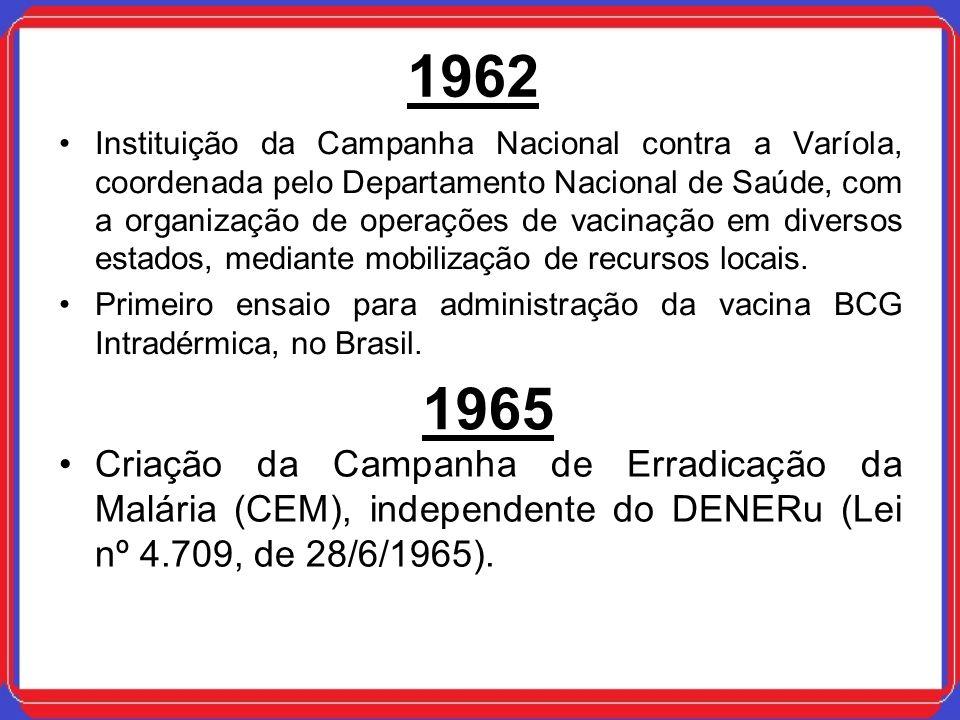 1962 Instituição da Campanha Nacional contra a Varíola, coordenada pelo Departamento Nacional de Saúde, com a organização de operações de vacinação em