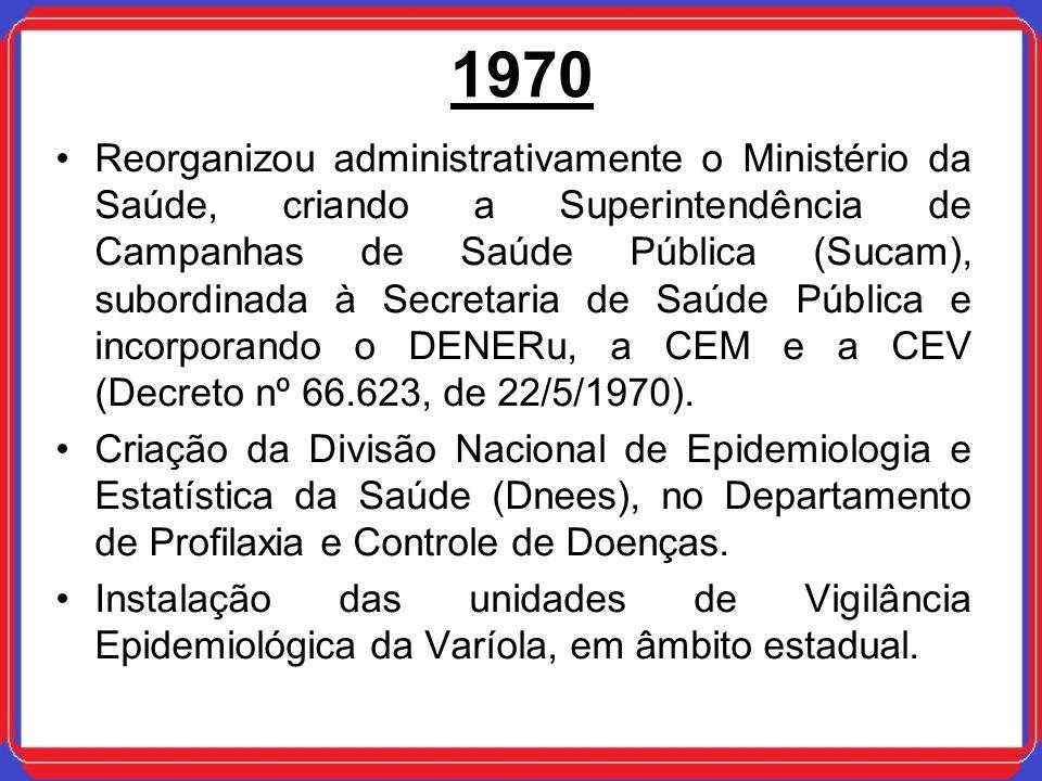 1970 Reorganizou administrativamente o Ministério da Saúde, criando a Superintendência de Campanhas de Saúde Pública (Sucam), subordinada à Secretaria