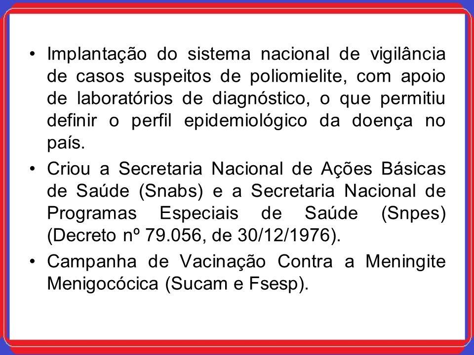 Implantação do sistema nacional de vigilância de casos suspeitos de poliomielite, com apoio de laboratórios de diagnóstico, o que permitiu definir o p