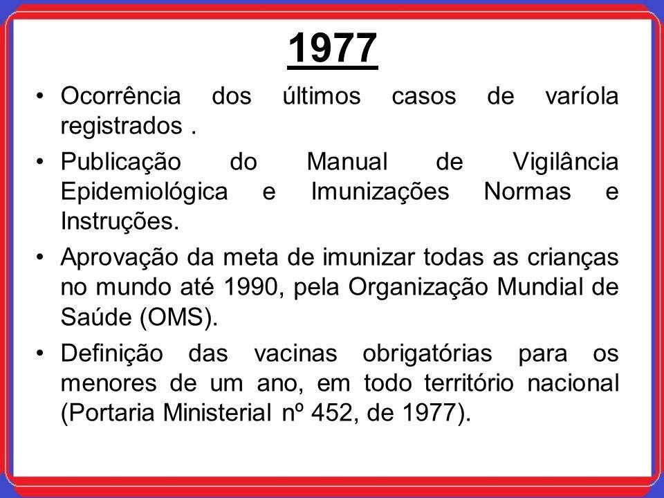 1977 Ocorrência dos últimos casos de varíola registrados. Publicação do Manual de Vigilância Epidemiológica e Imunizações Normas e Instruções. Aprovaç