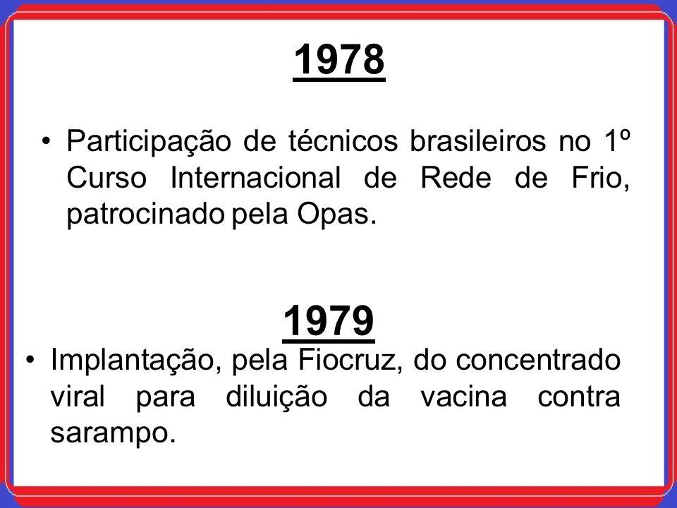 1978 Participação de técnicos brasileiros no 1º Curso Internacional de Rede de Frio, patrocinado pela Opas. 1979 Implantação, pela Fiocruz, do concent
