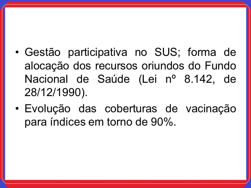 Gestão participativa no SUS; forma de alocação dos recursos oriundos do Fundo Nacional de Saúde (Lei nº 8.142, de 28/12/1990). Evolução das coberturas