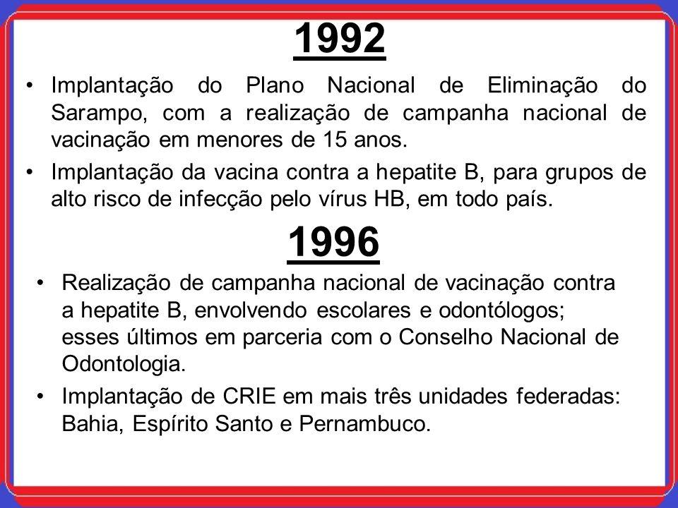 1992 Implantação do Plano Nacional de Eliminação do Sarampo, com a realização de campanha nacional de vacinação em menores de 15 anos. Implantação da