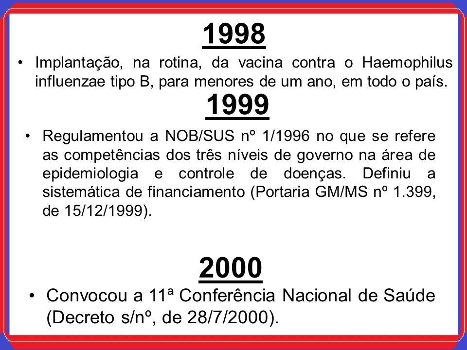 1998 Implantação, na rotina, da vacina contra o Haemophilus influenzae tipo B, para menores de um ano, em todo o país. 1999 Regulamentou a NOB/SUS nº