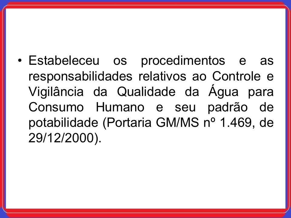 Estabeleceu os procedimentos e as responsabilidades relativos ao Controle e Vigilância da Qualidade da Água para Consumo Humano e seu padrão de potabi
