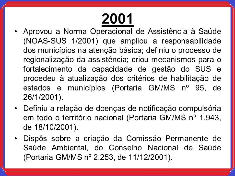 2001 Aprovou a Norma Operacional de Assistência à Saúde (NOAS-SUS 1/2001) que ampliou a responsabilidade dos municípios na atenção básica; definiu o p