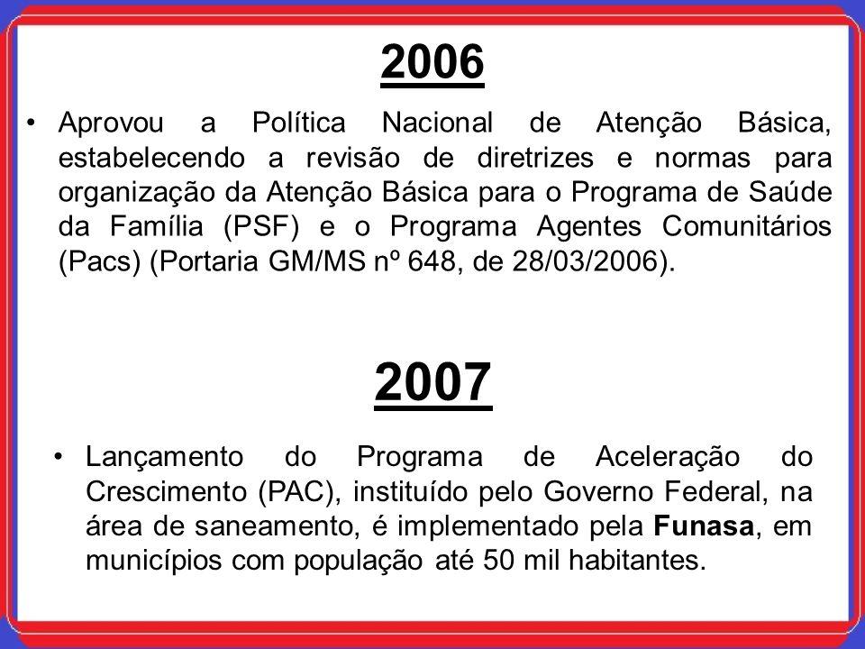 2006 Aprovou a Política Nacional de Atenção Básica, estabelecendo a revisão de diretrizes e normas para organização da Atenção Básica para o Programa