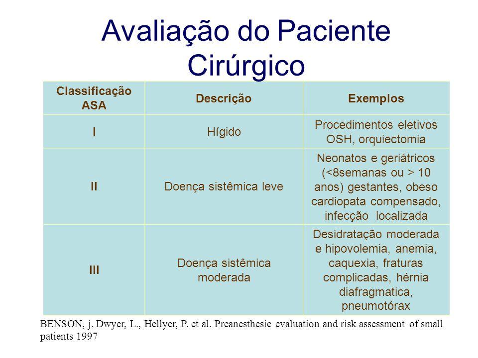 Classificação ASA DescriçãoExemplos IHígido Procedimentos eletivos OSH, orquiectomia IIDoença sistêmica leve Neonatos e geriátricos ( 10 anos) gestantes, obeso cardiopata compensado, infecção localizada III Doença sistêmica moderada Desidratação moderada e hipovolemia, anemia, caquexia, fraturas complicadas, hérnia diafragmatica, pneumotórax Avaliação do Paciente Cirúrgico BENSON, j.