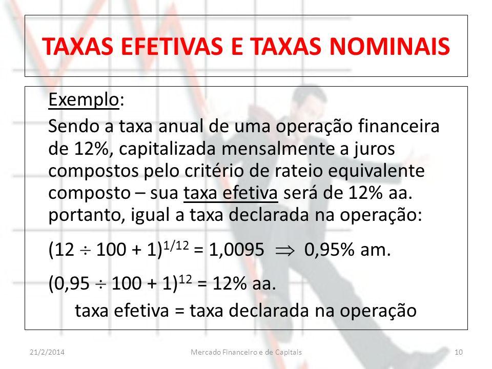 TAXAS EFETIVAS E TAXAS NOMINAIS Exemplo: Sendo a taxa anual de uma operação financeira de 12%, capitalizada mensalmente a juros compostos pelo critéri