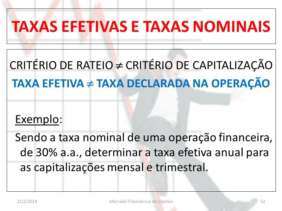 TAXAS EFETIVAS E TAXAS NOMINAIS CRITÉRIO DE RATEIO CRITÉRIO DE CAPITALIZAÇÃO TAXA EFETIVA TAXA DECLARADA NA OPERAÇÃO Exemplo: Sendo a taxa nominal de
