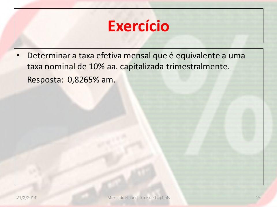 Exercício Determinar a taxa efetiva mensal que é equivalente a uma taxa nominal de 10% aa. capitalizada trimestralmente. Resposta: 0,8265% am. 1921/2/