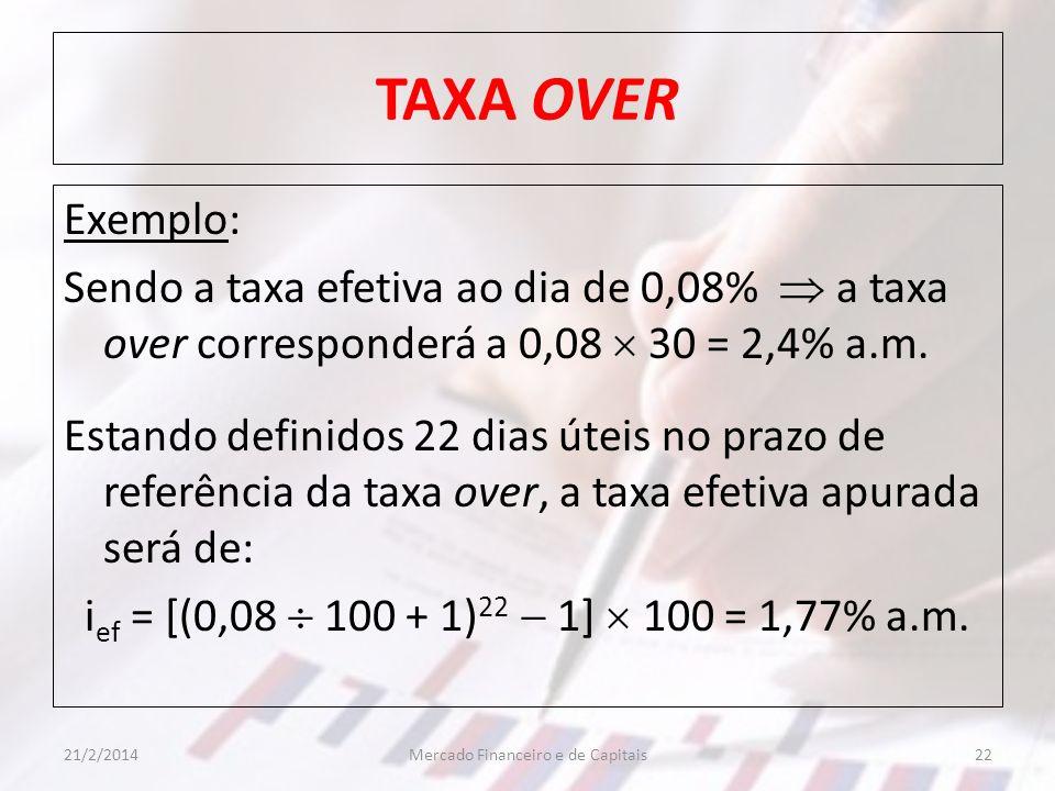 TAXA OVER Exemplo: Sendo a taxa efetiva ao dia de 0,08% a taxa over corresponderá a 0,08 30 = 2,4% a.m. Estando definidos 22 dias úteis no prazo de re