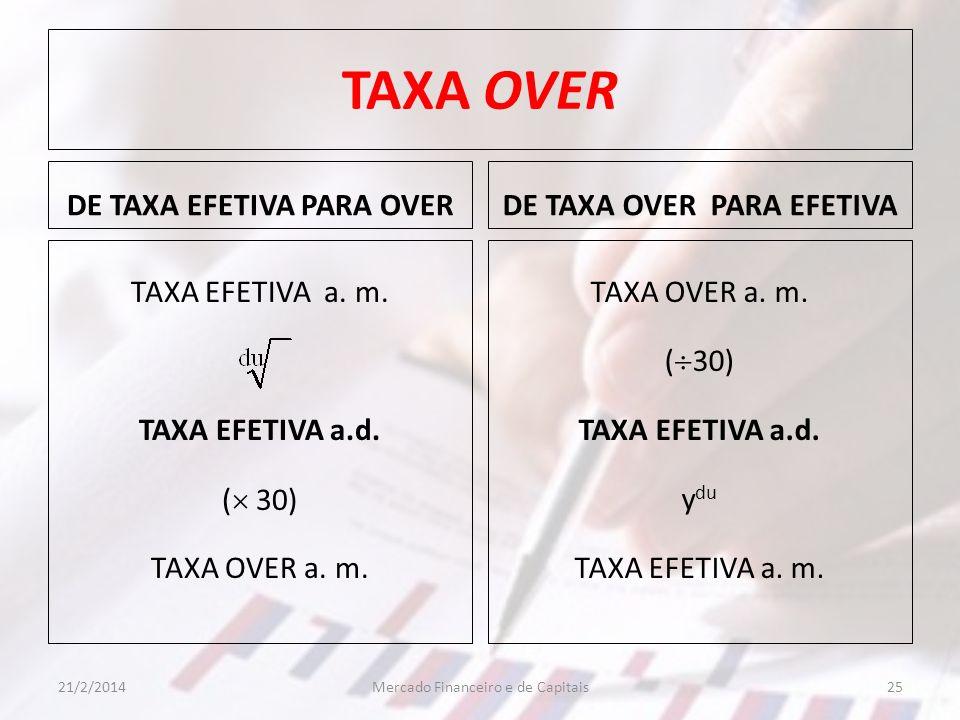 TAXA OVER DE TAXA EFETIVA PARA OVER TAXA EFETIVA a. m. TAXA EFETIVA a.d. ( 30) TAXA OVER a. m. DE TAXA OVER PARA EFETIVA TAXA OVER a. m. ( 30) TAXA EF