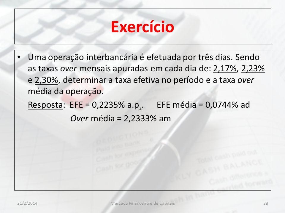 Exercício Uma operação interbancária é efetuada por três dias. Sendo as taxas over mensais apuradas em cada dia de: 2,17%, 2,23% e 2,30%, determinar a