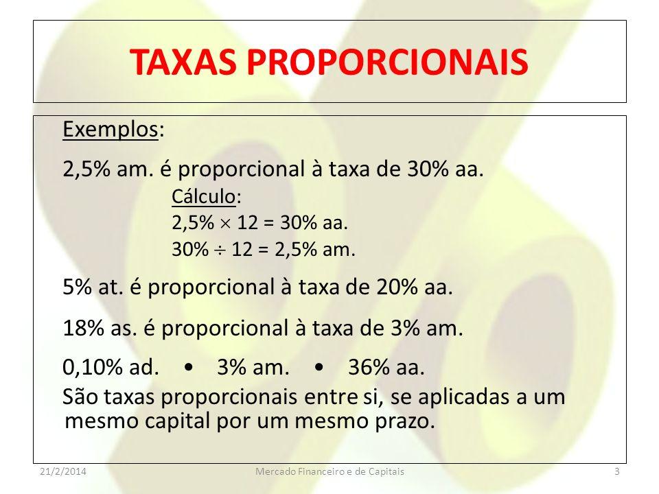 TAXAS PROPORCIONAIS Exemplos: 2,5% am. é proporcional à taxa de 30% aa. Cálculo: 2,5% 12 = 30% aa. 30% 12 = 2,5% am. 5% at. é proporcional à taxa de 2