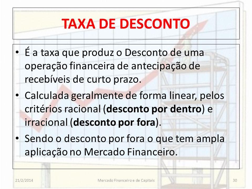 TAXA DE DESCONTO É a taxa que produz o Desconto de uma operação financeira de antecipação de recebíveis de curto prazo. Calculada geralmente de forma