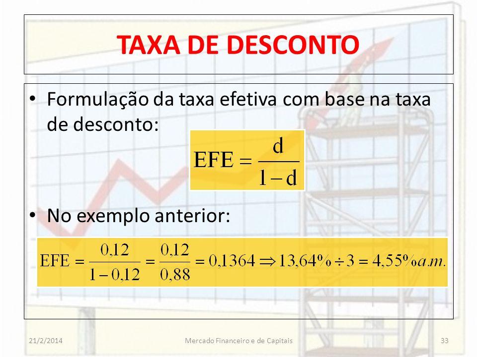 TAXA DE DESCONTO Formulação da taxa efetiva com base na taxa de desconto: No exemplo anterior: 3321/2/2014Mercado Financeiro e de Capitais