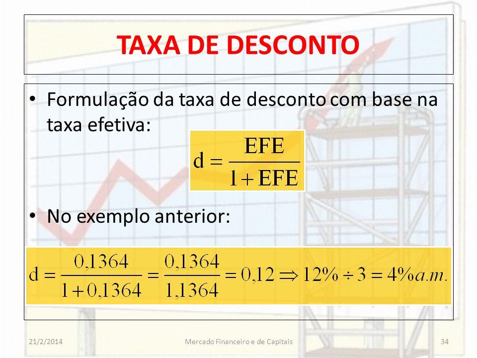 TAXA DE DESCONTO Formulação da taxa de desconto com base na taxa efetiva: No exemplo anterior: 3421/2/2014Mercado Financeiro e de Capitais