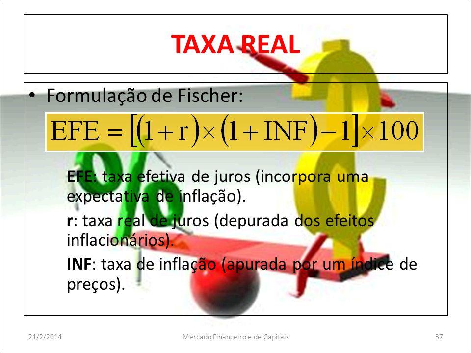 TAXA REAL Formulação de Fischer: EFE: taxa efetiva de juros (incorpora uma expectativa de inflação). r: taxa real de juros (depurada dos efeitos infla