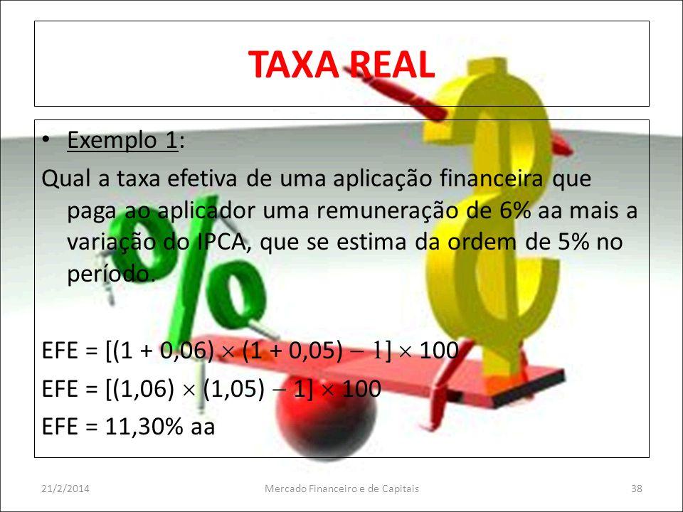 TAXA REAL Exemplo 1: Qual a taxa efetiva de uma aplicação financeira que paga ao aplicador uma remuneração de 6% aa mais a variação do IPCA, que se es